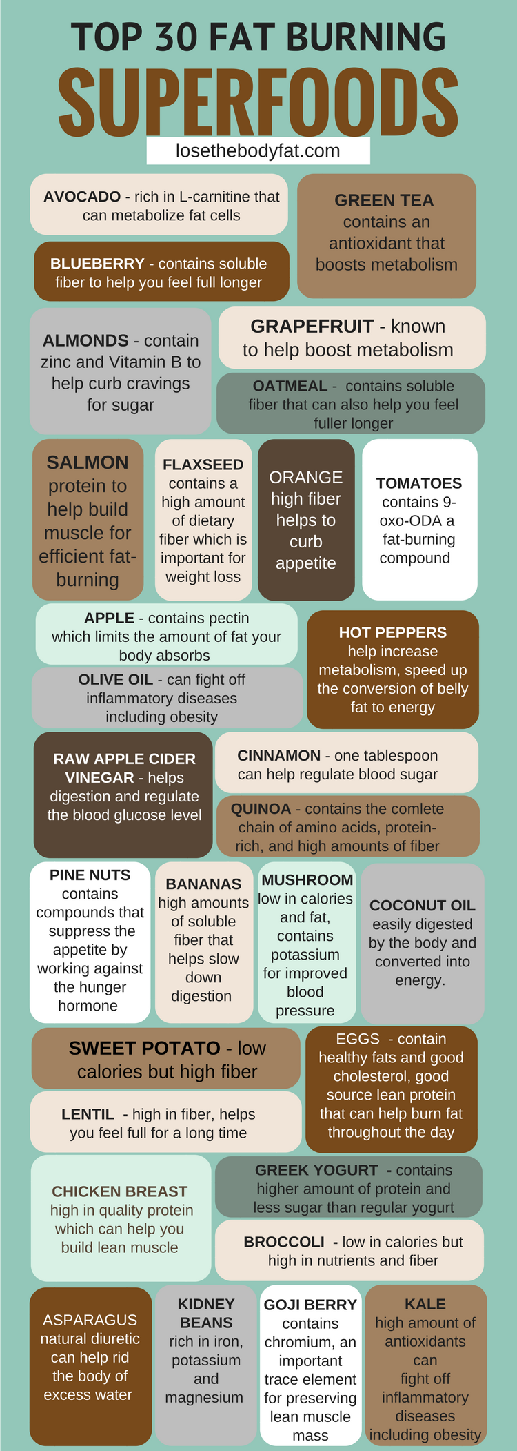 Natural Fat Burning Foods To Lose Weight